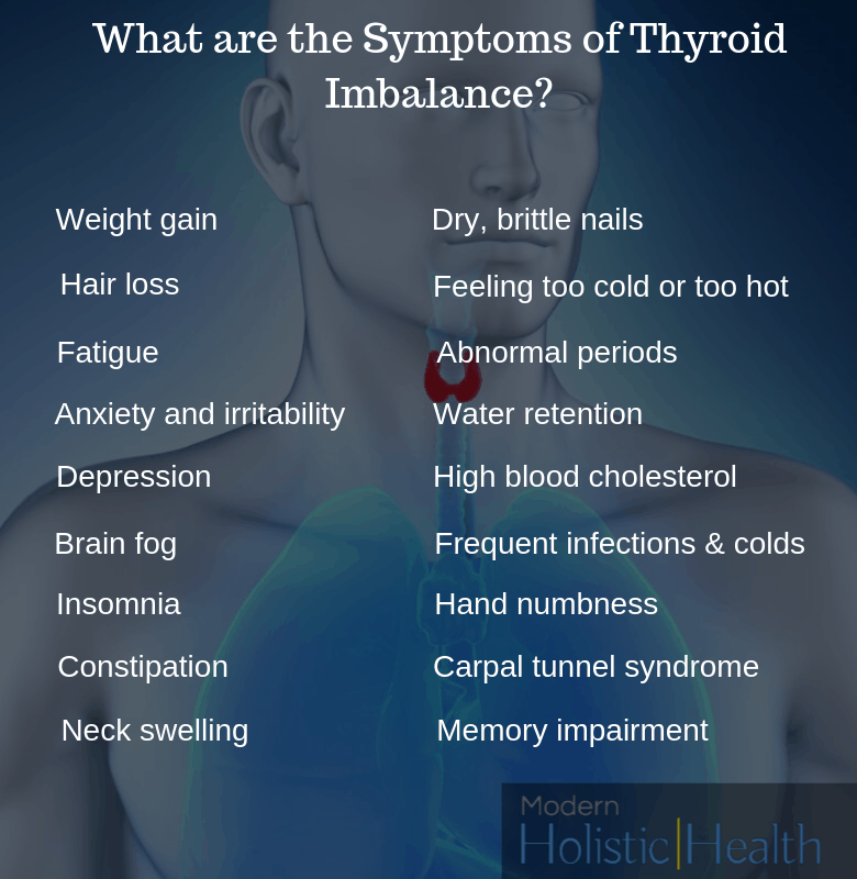 What are the Symptoms of Thyroid Imbalance