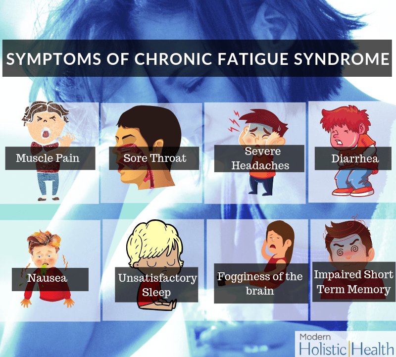 holistic treatment for chronic fatigue syndrome3