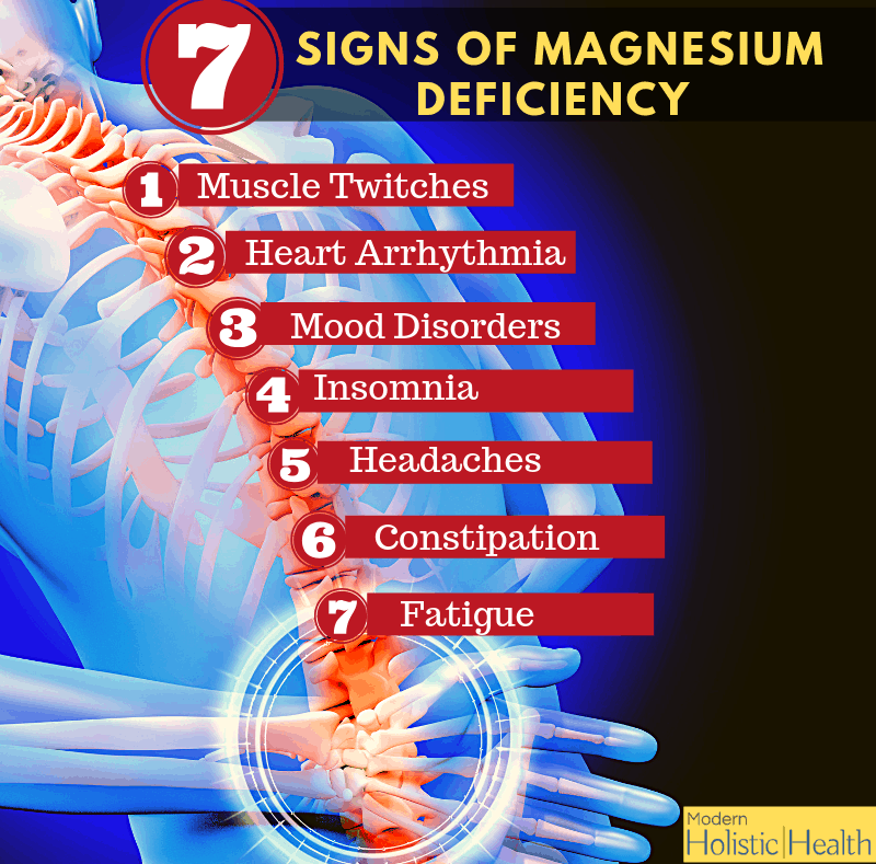 Magnesium Deficiency3